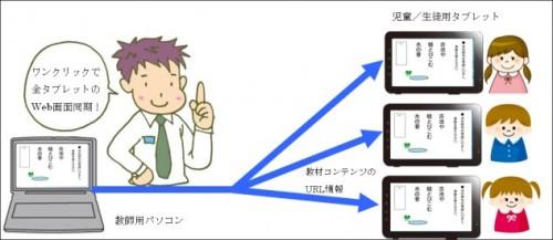 サイバー先生イメージ図