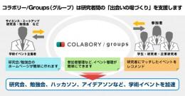 コラボリー(COLABORY)サービス解説図