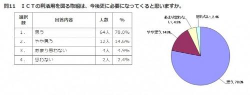 出典:東京都教育委員会