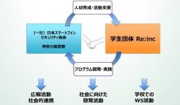 JSSECとの連携イメージ