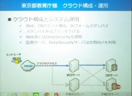 東京都教育庁でのクラウド利用 構成・運用