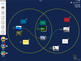 シンキング(思考)ツールのイメージ