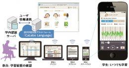 「CaLabo Language」利用のイメージ図