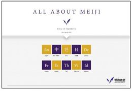 ALL ABOUT MEIJI~Meiji in Numbers~