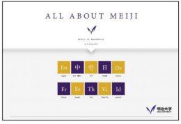 ALL ABOUT MEIJI~Meiji in Numbers~