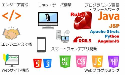 エパノ プログラミングの研修ラインアップ