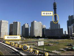 横浜で実施した大規模フィールド・トライアル