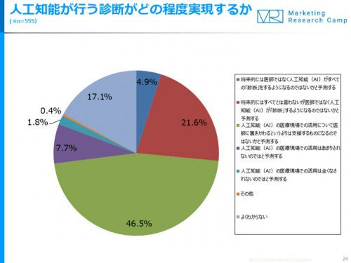 report-medical_ai-20161122