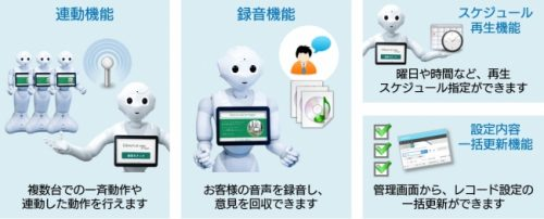Smart at robo for Pepper新機能一覧