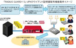 radius_guard_s_upki