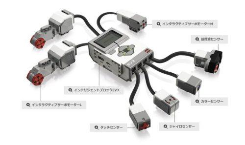 図1.教育版レゴ マインドストームEV3 ハードウェア