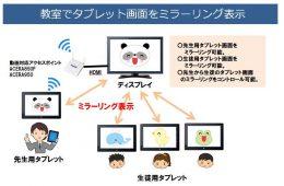 教育ICTでの活用例