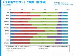 fa_report-ai-20170706.pdf-000054