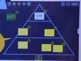 「ピラミッドチャート」