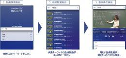 音声データ検索機能