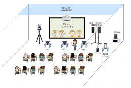 「つながる学校」・「翻訳支援」教室内設置イメージ
