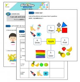 「Mind Map」のイメージ