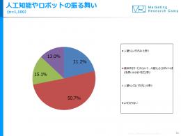 fa_report-ai-20171101.pdf-000058