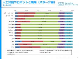 fa_report-ai-20171221.pdf-000059