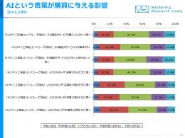 fa_report-ai-20180131.pdf-000078