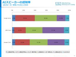 fa_report-ai-20180214.pdf-000058