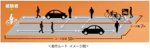 走行ルートイメージ図