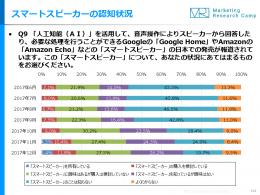 fa_report-ai2017-20180308.pdf-000141