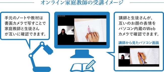 家庭 教師 オンライン