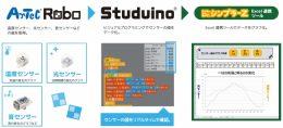 Dr.シンプラーZ プログラミング教育セットの全体イメージ