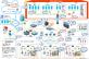 西条市が提供する教育クラウドのシステム構成図