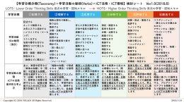 田中さんが使っているタキソノミー・テーブル