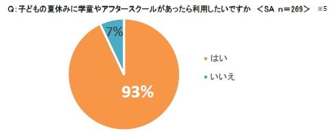 6_グラフ_アフタースクール利用