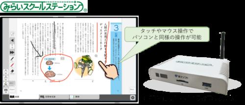 """富士ソフト、「みらいスクールステーション」端末にデジタル教科書の再生機能を追加style=""""display:"""